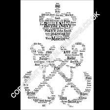 Petty Officer Hand Word Art Poster