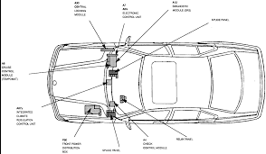 electrical where is the comfort relay in a bmw 1992 325i auto location