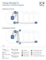 tesla model s sound system upgrade evannex aftermarket tesla tesla wiring diagram at Tesla Wiring Diagram