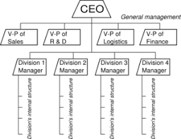 Formalization Ceopedia Management Online