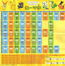 Ds 5530 Battle Get Pokemon Typing Ds Japan Page 11