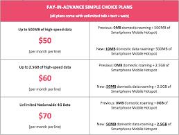 Chart Mobile Plan T Mobile Confirms Free Mobile Hotspot On Prepaid Plans