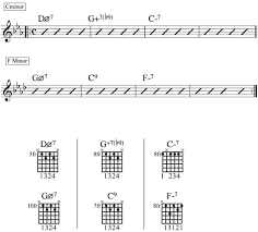 Minor 2 5 1 With Moveable Chord Shapes Guitar Compass
