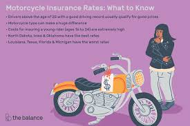 Motorcycle Types Chart What Is The Average Motorcycle Insurance Cost