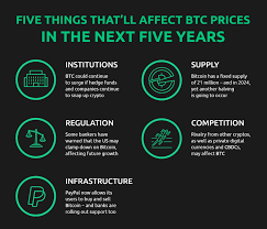 We will calculate the total value of bitcoin first because that is the easy part. New Research Bitcoin Price Prediction 2025 Bitcoin In 5 Years Currency Com