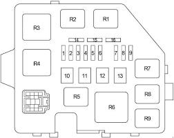 t20038_knigaproavtoru11185659 2004 2007 scion xb fuse box diagram fuse diagram on 2006 scion xb fuse box diagram