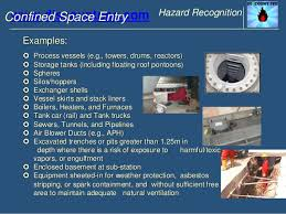 Confined Space Entry Ppt