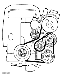 1998 volvo s90 serpentine belt routing and timing belt diagrams serpentine and timing belt diagrams