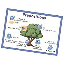 Preposition Chart For Kids B Blesiya Learning Wall Charts Posters Fun Educational Activity For Home Or School Prepositions