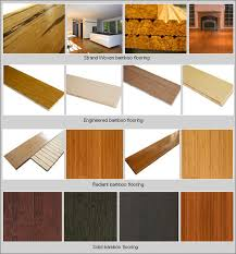 different types of flooring for homes. Modren Types Decor Of Types Flooring Materials Floor Astounding Simple Design  On Different For Homes T