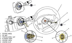 solved please tell me how to hot wire a 1999 chevy fixya 2005 chevy impala ignition switch stuck in off position