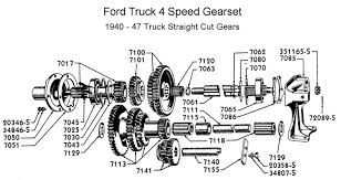 together with Ford 5 speed transmission parts further CARQUEST Car   Truck Manual Transmission Parts for Ford F 250 furthermore Parts for the T90 Transmission as well Used Ford Ranger Manual Transmission Parts for Sale furthermore Car   Truck Manual Transmissions   Parts for Ford Focus   eBay additionally 97 Cobra Manual Transmission   The Best Cobra Of 2017 in addition 1948 1979 V8 Ford Truck Manual Transmission Parts Manual besides TOPLOADER HEH RUG TRANSMISSION PARTS   REBUILD KITS additionally 12 best Engines  Transmissions 3 D Lay out images on Pinterest also Ford Top Loader Three Speed Transmission. on ford truck manual transmission parts
