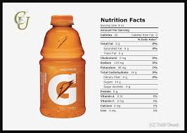 solutions in sports drinks bca chemistry orange gatorade nutrition label