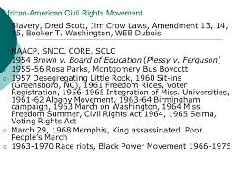 essay writing tips to african american civil rights movement essay in the us african american civil rights movement occurred between 1955 and 1968 finkelman 2009