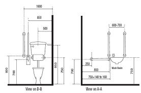 dimensions of disabled toilet. dimensions and typican layout of disabled toilet r