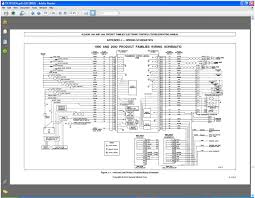 allison transmission wiring diagram wire center \u2022 allison md3060 transmission wiring diagram 3000 4000 allison transmission wiring diagram wire center u2022 rh boomerneur co allison 1000 transmission wiring