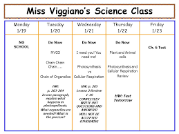 Miss Viggiano's Science Class Monday 1/19 Tuesday 1/20 Wednesday 1 ...
