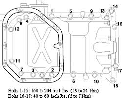 repair guides engine mechanical components oil pump autozone com fig install