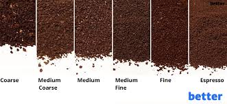 The Last Coffee Grind Size Chart Youll Ever Need From