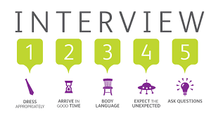 Tips For Interview Careers And Employability Service How To Be Authoritative