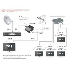 direct tv satellite dish wiring diagram directv swm choice inside DirecTV SWM Wiring-Diagram direct tv satellite dish wiring diagram directv swm choice inside diagrams