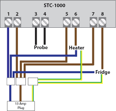 controlling fermentation temperature a brewing fridge wiring diagram explained