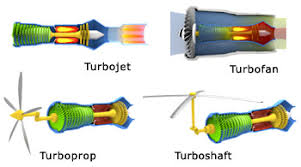 What are the differences between a helicopter engine (turboshaft ...