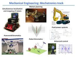 Mechanical Engineering Robots Ppt Mechanical Engineering Mechatronics Track Powerpoint