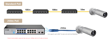 250M <b>16</b>-<b>Port</b> Fast <b>Ethernet PoE</b> Switch with 1 Gigabit Combo ...
