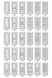 Types of Door Styles: