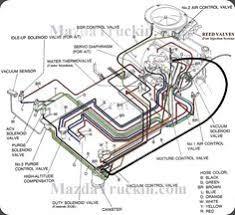 1993 mazda b series truck b2200 regular cab engine photos mazda mazda b2000 b2200 vacuum diagram