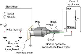 prong plug wiring green white black image 3 prong plug wiring green white black 3 auto wiring diagram on 3 prong plug wiring