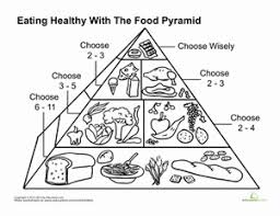 Small Picture Food Pyramid Worksheet Educationcom