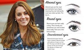 is your eye makeup ageing your face like kate middleton daily mail