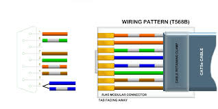 cat5 wiring poe wiring diagram schematics baudetails info cat5 poe wiring diagram 14 comments
