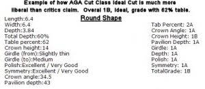 A Working Example Of The Aga Cut Class System Pricescope