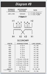 480v transformer wiring diagram wildness me 277/ 480v transformer wiring diagram transformer wiring diagram new 480 to 240 transformer wiring