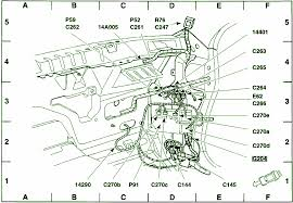 2002 lincoln ls wiring diagram 2011 lincoln mkx wiring diagram 2002 lincoln ls wiring harness at 2002 Lincoln Ls Wiring Diagram