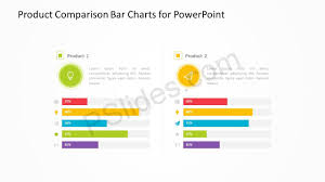 Product Comparison Bar Charts For Powerpoint Pslides
