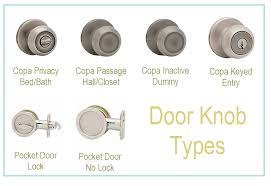 types of door knob locks. learn more about top 10 types of door knobs 2017 knob locks v