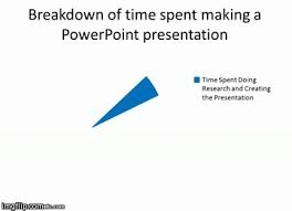 Free Gifs For Powerpoint Powerpoint Gifs Get The Best Gif On Giphy