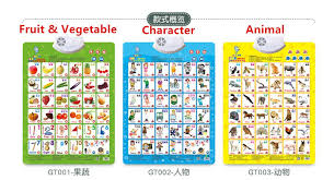 Mandarin Alphabet Chart Electronic Hanging Audio Chart Learning Picture Education Mandarin English Learning Word