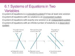 6 1 systems of equations in two variables