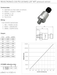 Oil And Fuel Pressure Sensor 150 Psi 10 Bar