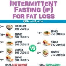 Diabetes Sample Menus Sample Meal Plan For Gestational Diabetes Sample Meal Plan For