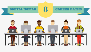 the most common digital nomad careers examples of each the 8 most common digital nomad careers examples of each