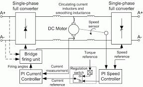 3 phase star delta starter wiring diagram images motor wiring diagram on single phase synchronous motor wiring