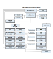 Sample Business Organizational Chart 12 Documents In Pdf