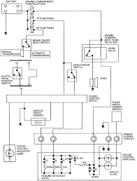 vp cruise control wiring diagram vp wiring diagrams 1997 ford ranger mazda cruise control the servo mechanism