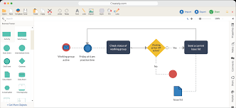 Online Process Flow Chart Tool Bpm Software Online Business Process Modeling Tool Creately